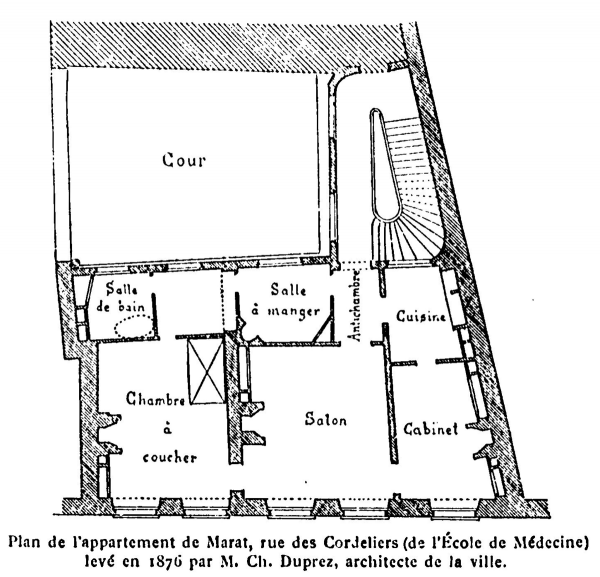 Plan de l'appartement de Marat